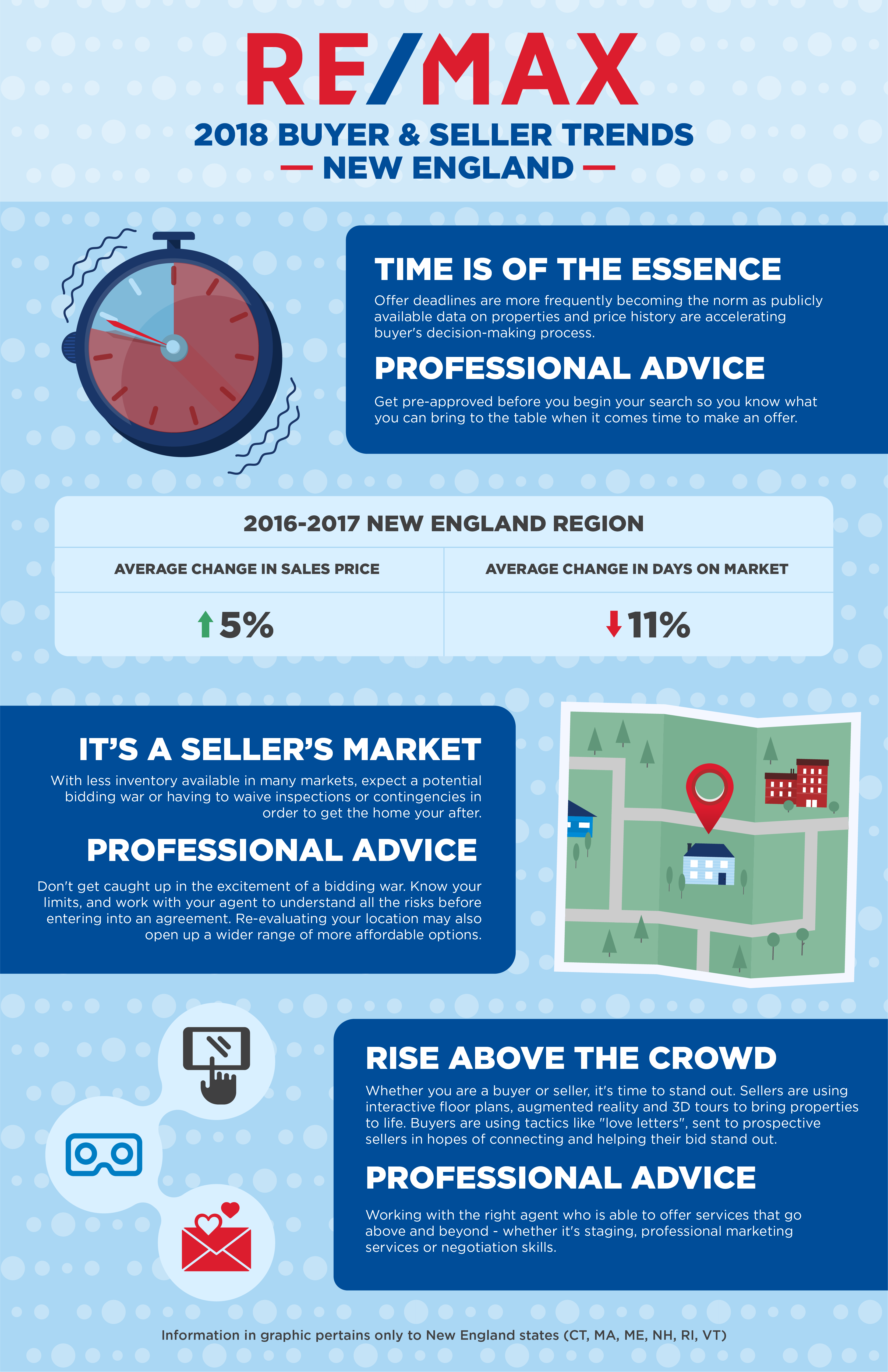 Remax_Infographic_v6%20%281%29.png